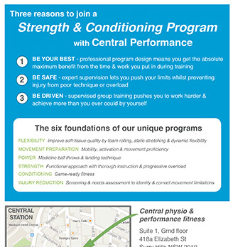 Strength & conditioning programs at Central Performance in Surry Hills, Sydney